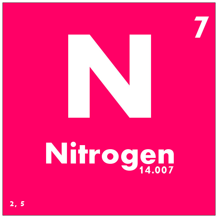 Oxygen, nitrogen, and what happens when biology gets involved